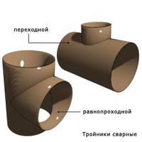 Детали трубопроводов